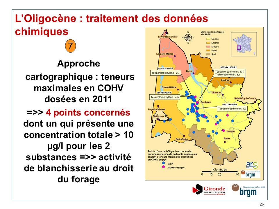 26 LOligocène : traitement des données chimiques 7 Approche cartographique : teneurs maximales en COHV dosées en 2011 =>> 4 points concernés dont un q