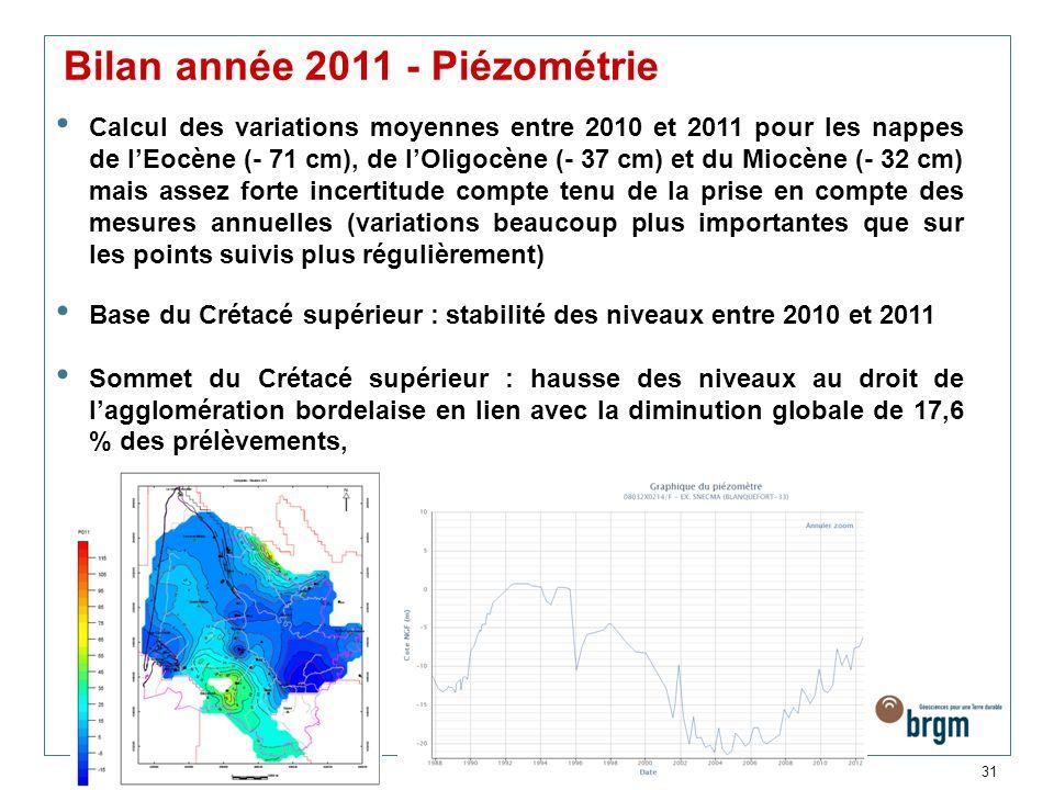 31 Bilan année 2011 - Piézométrie Calcul des variations moyennes entre 2010 et 2011 pour les nappes de lEocène (- 71 cm), de lOligocène (- 37 cm) et d