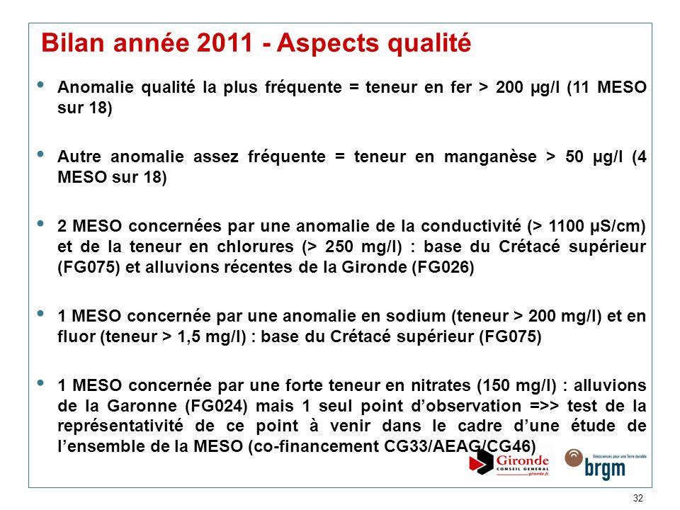 32 Bilan année 2011 - Aspects qualité Anomalie qualité la plus fréquente = teneur en fer > 200 µg/l (11 MESO sur 18) Autre anomalie assez fréquente =
