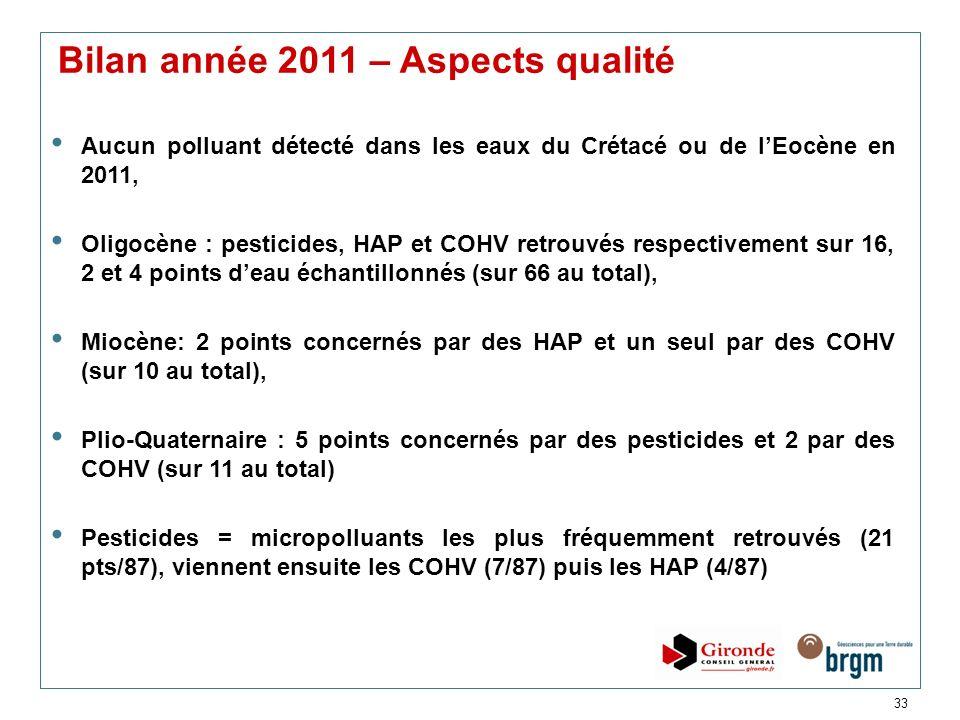 33 Bilan année 2011 – Aspects qualité Aucun polluant détecté dans les eaux du Crétacé ou de lEocène en 2011, Oligocène : pesticides, HAP et COHV retro