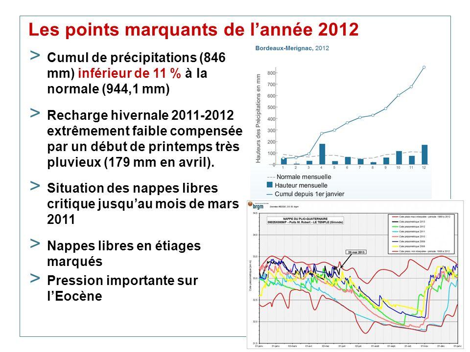 36 Les points marquants de lannée 2012 > Cumul de précipitations (846 mm) inférieur de 11 % à la normale (944,1 mm) > Recharge hivernale 2011-2012 ext