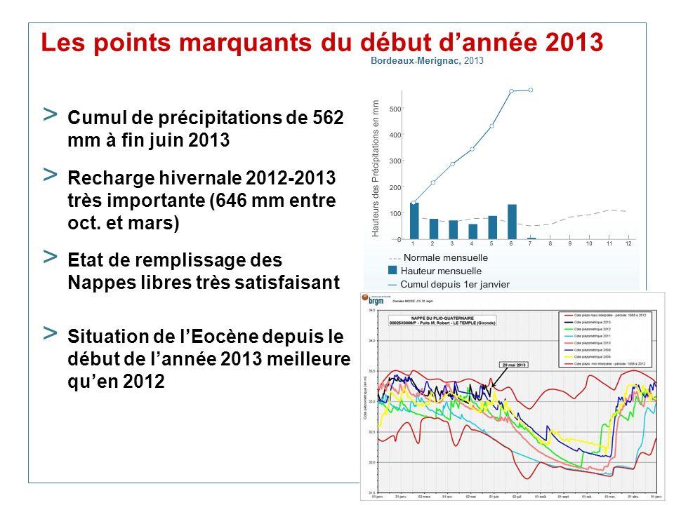 37 > Cumul de précipitations de 562 mm à fin juin 2013 > Recharge hivernale 2012-2013 très importante (646 mm entre oct. et mars) > Etat de remplissag