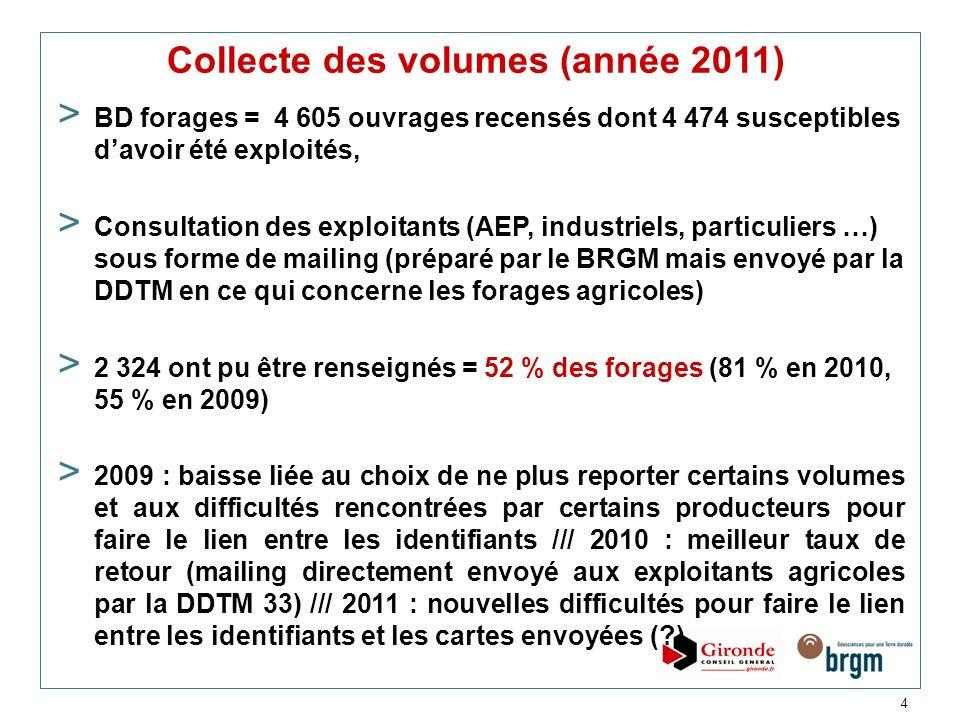4 Collecte des volumes (année 2011) > BD forages = 4 605 ouvrages recensés dont 4 474 susceptibles davoir été exploités, > Consultation des exploitant