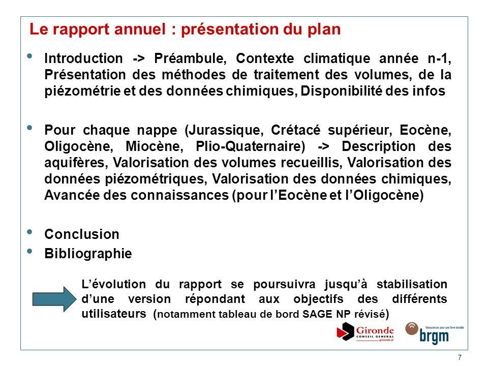 7 Le rapport annuel : présentation du plan Introduction -> Préambule, Contexte climatique année n-1, Présentation des méthodes de traitement des volum