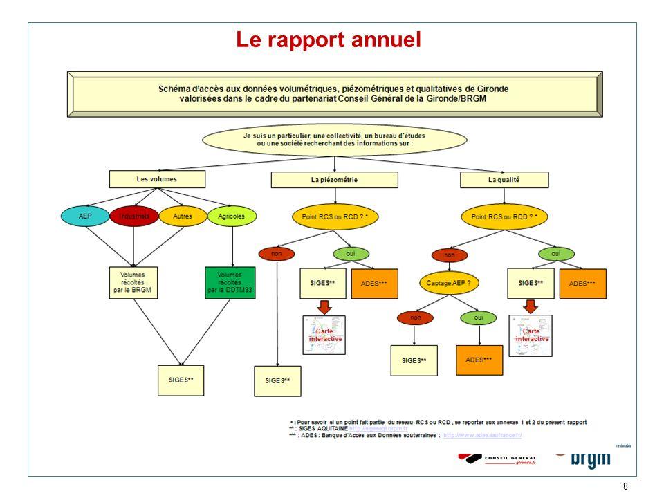 8 Le rapport annuel