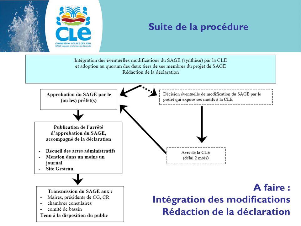 Suite de la procédure A faire : Intégration des modifications Rédaction de la déclaration