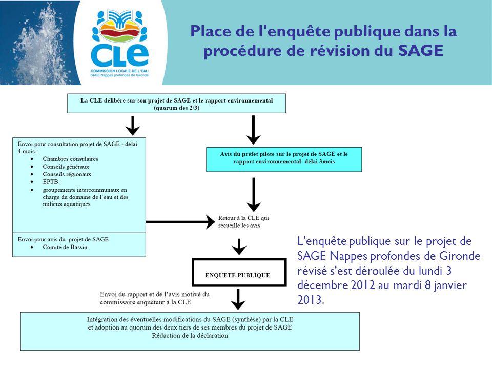 Place de l enquête publique dans la procédure de révision du SAGE L enquête publique sur le projet de SAGE Nappes profondes de Gironde révisé s est déroulée du lundi 3 décembre 2012 au mardi 8 janvier 2013.