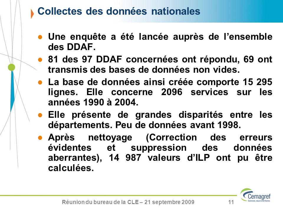 Réunion du bureau de la CLE – 21 septembre 200911 Une enquête a été lancée auprès de lensemble des DDAF. 81 des 97 DDAF concernées ont répondu, 69 ont
