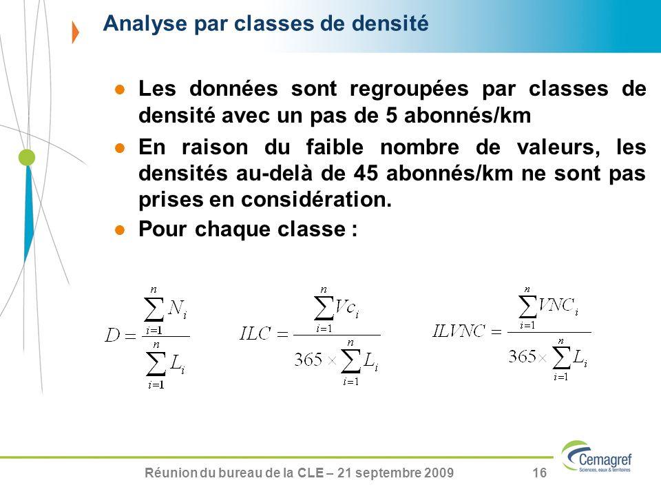 Réunion du bureau de la CLE – 21 septembre 200916 Analyse par classes de densité Les données sont regroupées par classes de densité avec un pas de 5 a