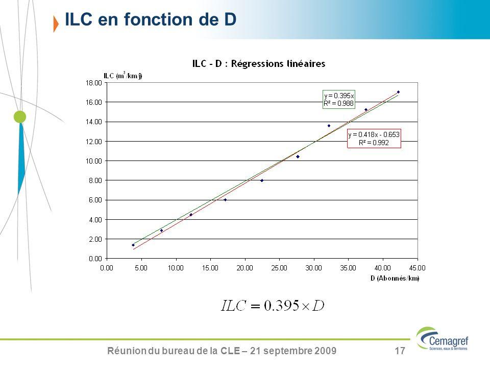Réunion du bureau de la CLE – 21 septembre 200917 ILC en fonction de D