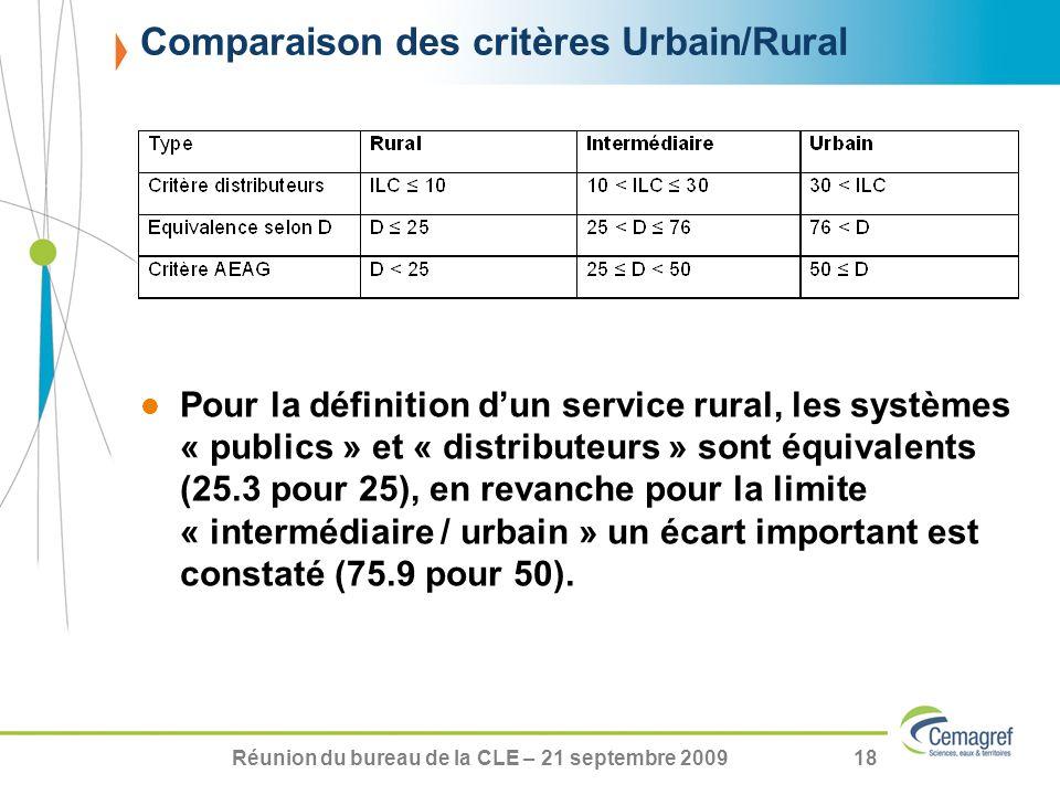 Réunion du bureau de la CLE – 21 septembre 200918 Pour la définition dun service rural, les systèmes « publics » et « distributeurs » sont équivalents