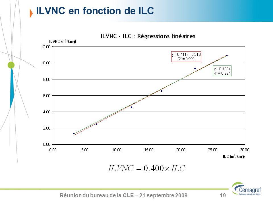 Réunion du bureau de la CLE – 21 septembre 200919 ILVNC en fonction de ILC