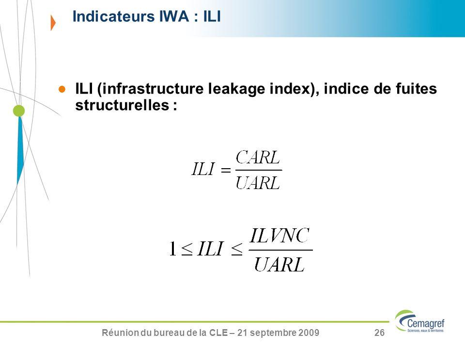 Réunion du bureau de la CLE – 21 septembre 200926 Indicateurs IWA : ILI ILI (infrastructure leakage index), indice de fuites structurelles :