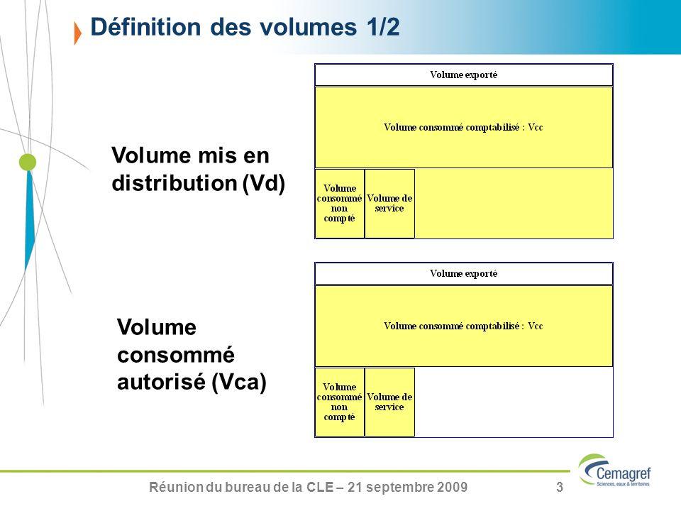 Réunion du bureau de la CLE – 21 septembre 20093 Définition des volumes 1/2 Volume mis en distribution (Vd) Volume consommé autorisé (Vca)