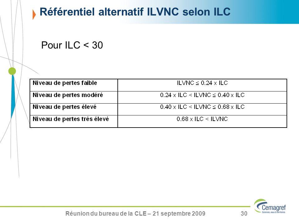 Réunion du bureau de la CLE – 21 septembre 200930 Référentiel alternatif ILVNC selon ILC Pour ILC < 30
