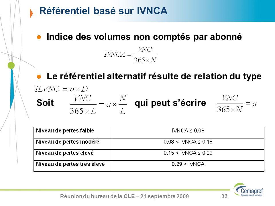 Réunion du bureau de la CLE – 21 septembre 200933 Indice des volumes non comptés par abonné Le référentiel alternatif résulte de relation du type Soit