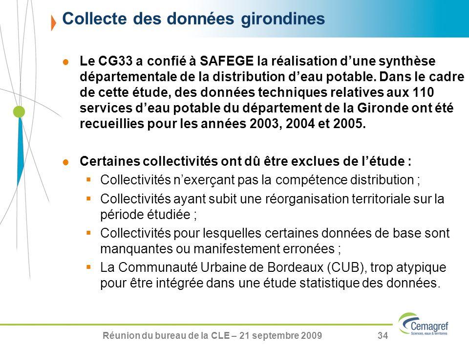 Réunion du bureau de la CLE – 21 septembre 200934 Le CG33 a confié à SAFEGE la réalisation dune synthèse départementale de la distribution deau potabl