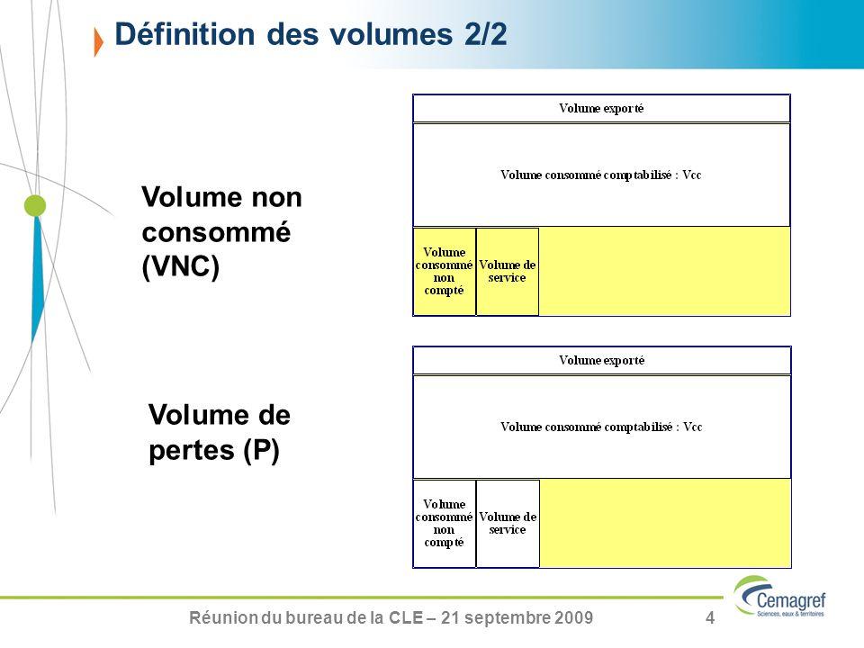 Réunion du bureau de la CLE – 21 septembre 20094 Définition des volumes 2/2 Volume non consommé (VNC) Volume de pertes (P)