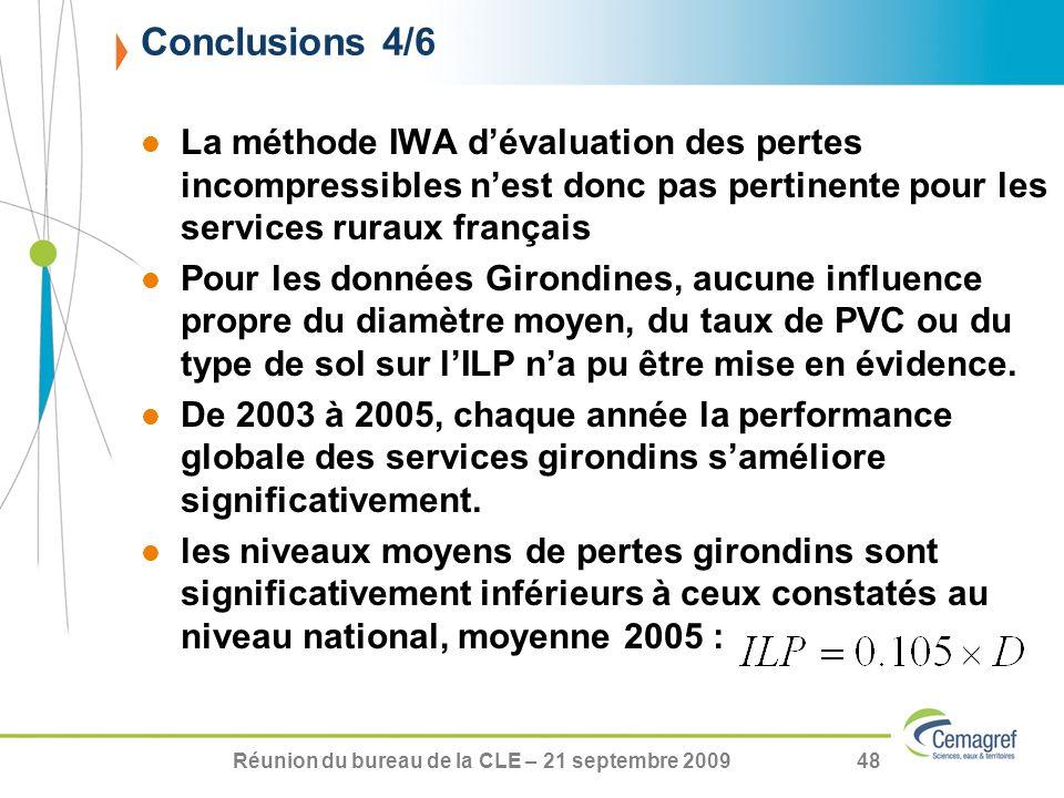 Réunion du bureau de la CLE – 21 septembre 200948 La méthode IWA dévaluation des pertes incompressibles nest donc pas pertinente pour les services rur