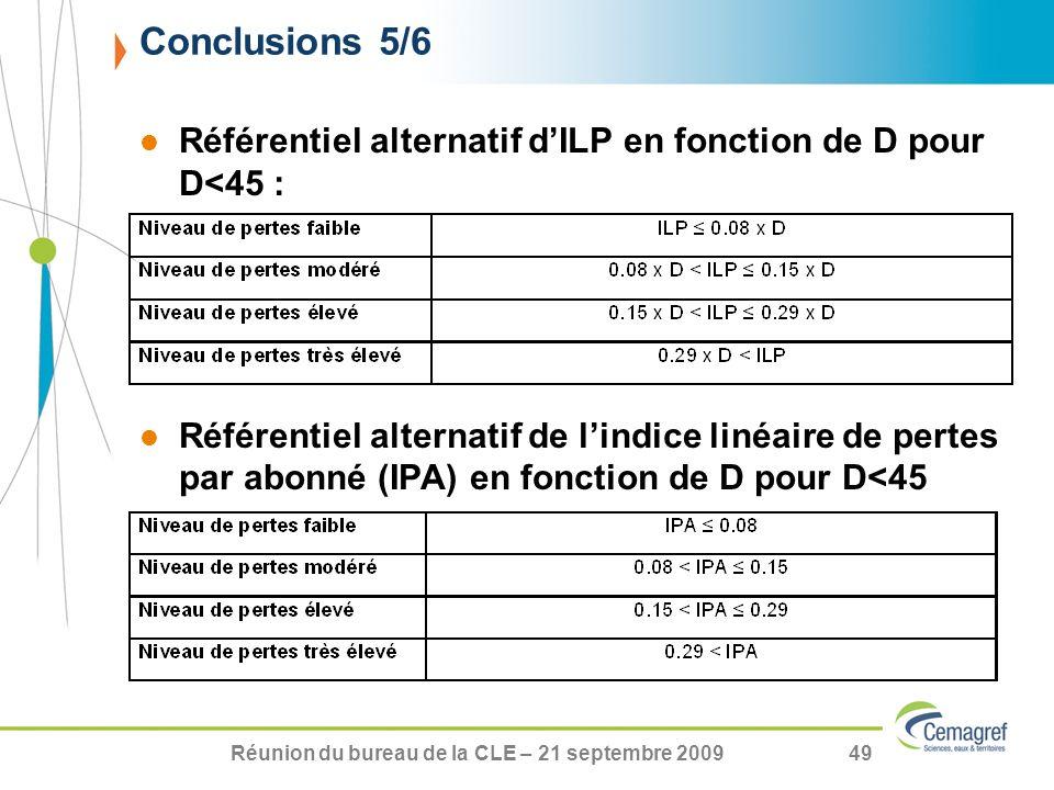 Réunion du bureau de la CLE – 21 septembre 200949 Référentiel alternatif dILP en fonction de D pour D<45 : Référentiel alternatif de lindice linéaire