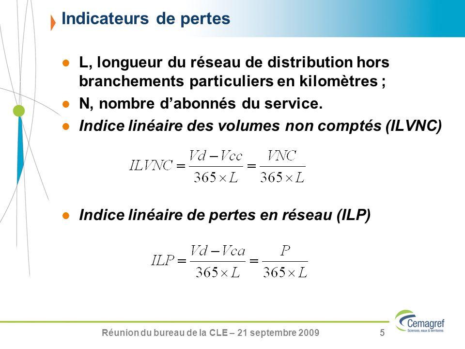 Réunion du bureau de la CLE – 21 septembre 20095 L, longueur du réseau de distribution hors branchements particuliers en kilomètres ; N, nombre dabonn