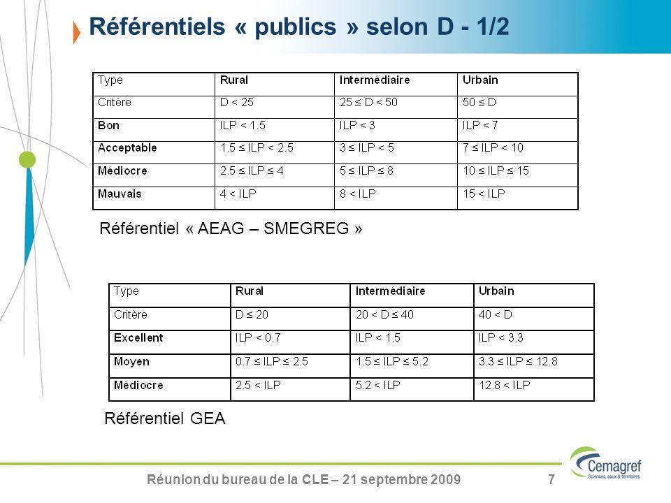 Réunion du bureau de la CLE – 21 septembre 20097 Référentiels « publics » selon D - 1/2 Référentiel « AEAG – SMEGREG » Référentiel GEA