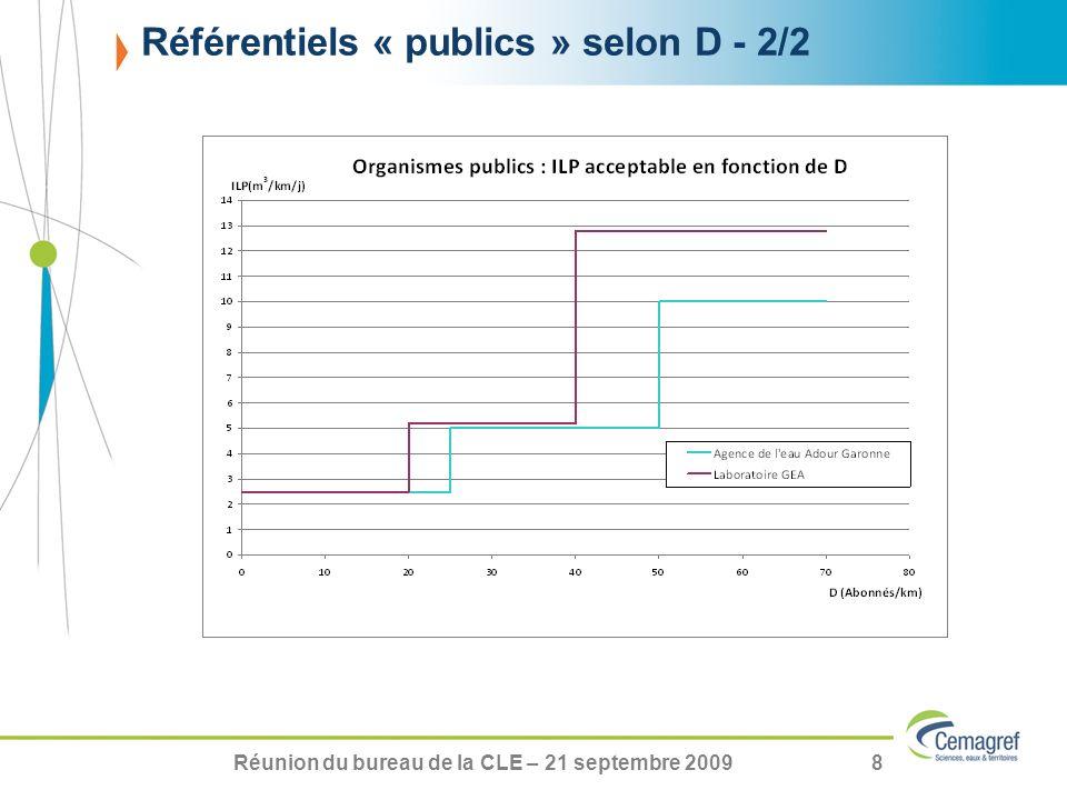 Réunion du bureau de la CLE – 21 septembre 20098 Référentiels « publics » selon D - 2/2