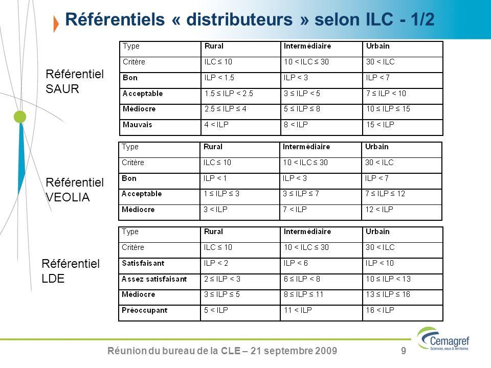Réunion du bureau de la CLE – 21 septembre 20099 Référentiels « distributeurs » selon ILC - 1/2 Référentiel SAUR Référentiel VEOLIA Référentiel LDE