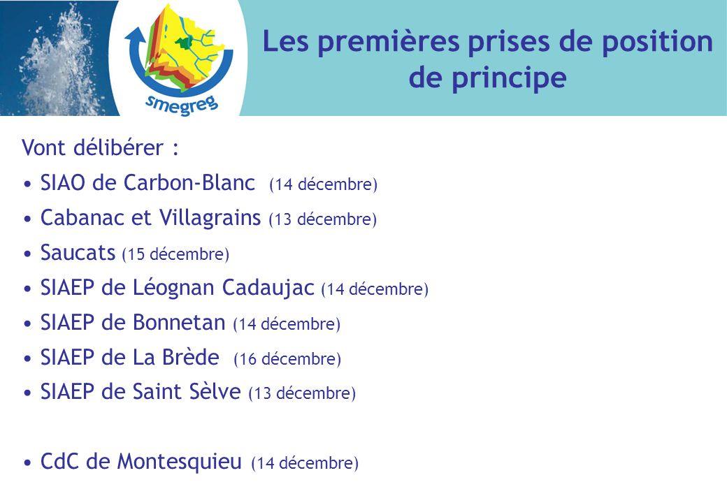 Vont délibérer : SIAO de Carbon-Blanc (14 décembre) Cabanac et Villagrains (13 décembre) Saucats (15 décembre) SIAEP de Léognan Cadaujac (14 décembre) SIAEP de Bonnetan (14 décembre) SIAEP de La Brède (16 décembre) SIAEP de Saint Sèlve (13 décembre) CdC de Montesquieu (14 décembre) Les premières prises de position de principe