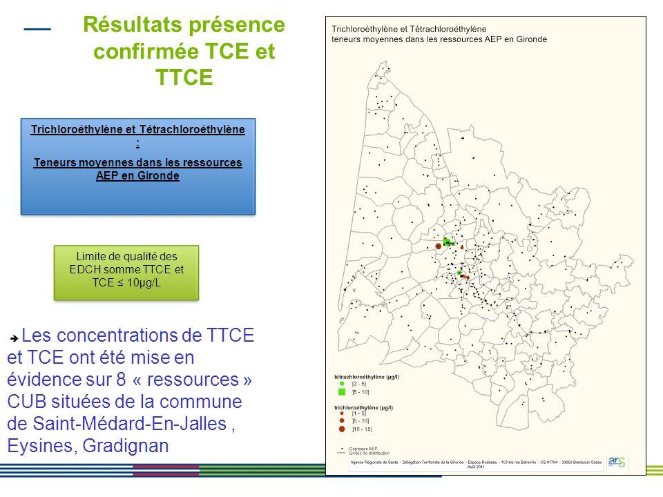 Résultats présence confirmée TCE et TTCE Trichloroéthylène et Tétrachloroéthylène : Teneurs moyennes dans les ressources AEP en Gironde Limite de qual