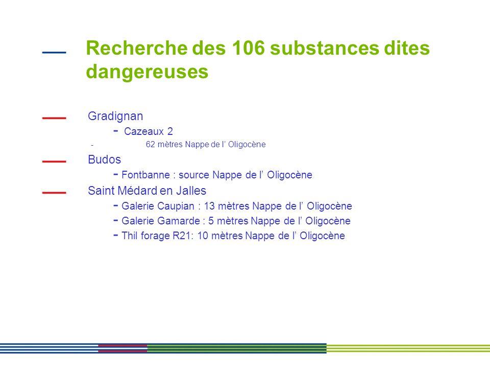 Recherche des 106 substances dites dangereuses Gradignan - Cazeaux 2 - 62 mètres Nappe de l Oligocène Budos - Fontbanne : source Nappe de l Oligocène