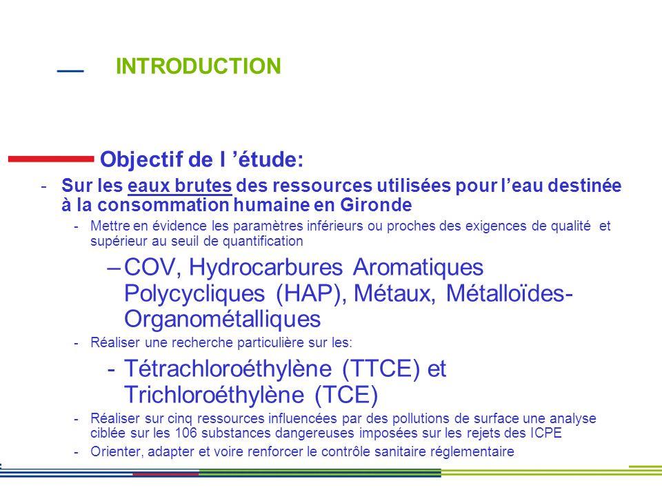 Objectif de l étude: -Sur les eaux brutes des ressources utilisées pour leau destinée à la consommation humaine en Gironde -Mettre en évidence les par