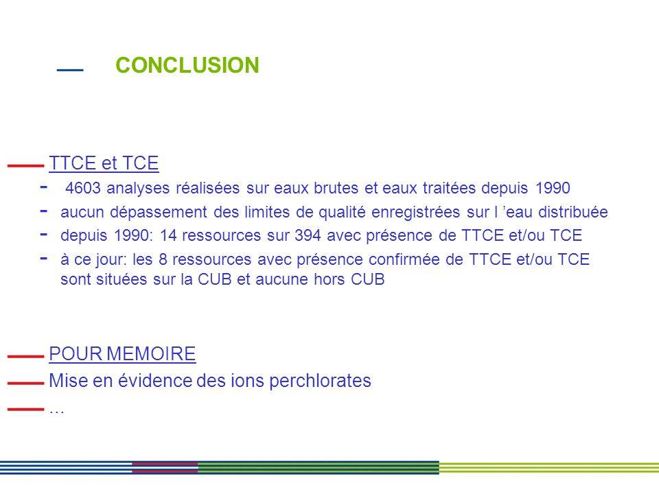 TTCE et TCE - 4603 analyses réalisées sur eaux brutes et eaux traitées depuis 1990 - aucun dépassement des limites de qualité enregistrées sur l eau d