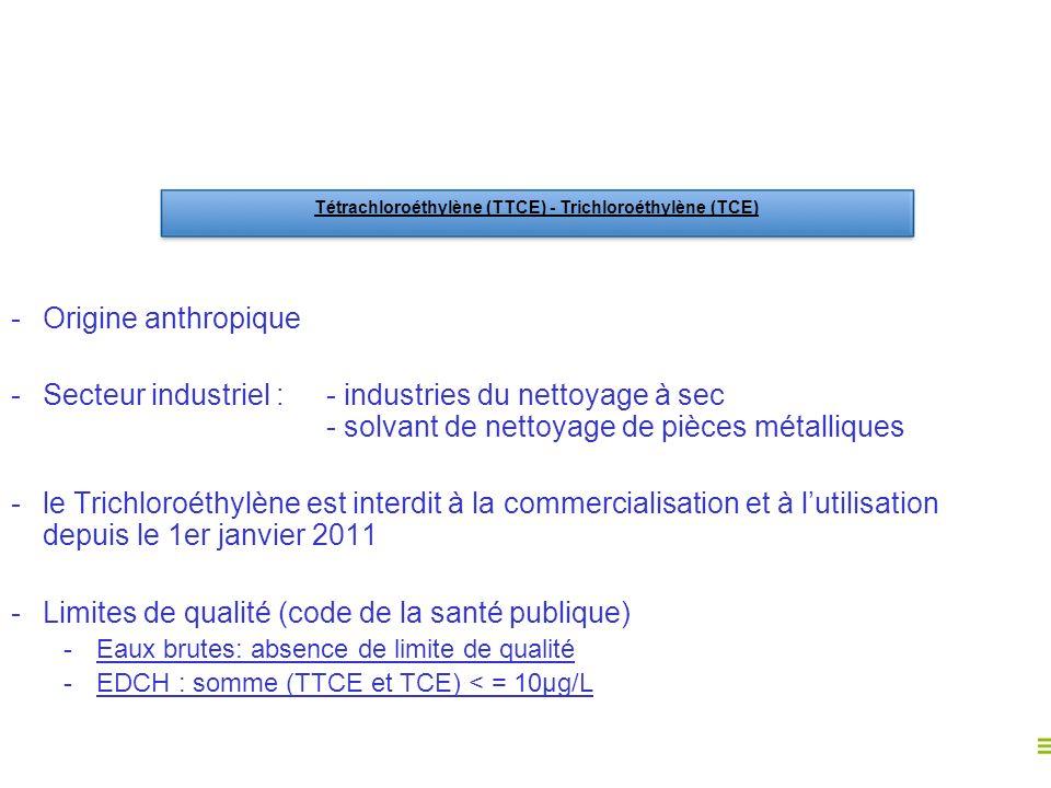 -Origine anthropique -Secteur industriel : - industries du nettoyage à sec - solvant de nettoyage de pièces métalliques -le Trichloroéthylène est inte