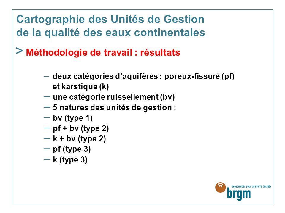 Cartographie des Unités de Gestion de la qualité des eaux continentales > Méthodologie de travail : résultats – deux catégories daquifères : poreux-fissuré (pf) et karstique (k) – une catégorie ruissellement (bv) – 5 natures des unités de gestion : – bv (type 1) – pf + bv (type 2) – k + bv (type 2) – pf (type 3) – k (type 3)