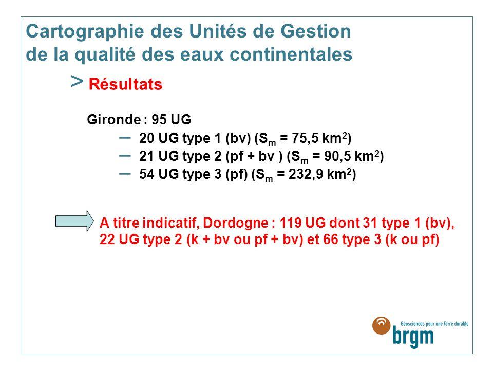 Cartographie des Unités de Gestion de la qualité des eaux continentales > Résultats Gironde : 95 UG – 20 UG type 1 (bv) (S m = 75,5 km 2 ) – 21 UG type 2 (pf + bv ) (S m = 90,5 km 2 ) – 54 UG type 3 (pf) (S m = 232,9 km 2 ) A titre indicatif, Dordogne : 119 UG dont 31 type 1 (bv), 22 UG type 2 (k + bv ou pf + bv) et 66 type 3 (k ou pf)