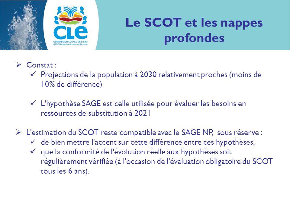 Constat : Projections de la population à 2030 relativement proches (moins de 10% de différence) L'hypothèse SAGE est celle utilisée pour évaluer les b