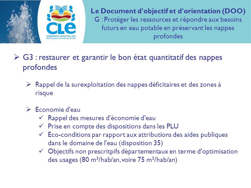 G3 : restaurer et garantir le bon état quantitatif des nappes profondes Rappel de la surexploitation des nappes déficitaires et des zones à risque Eco