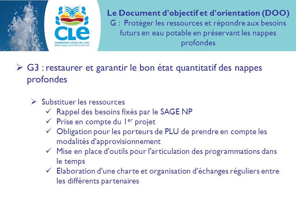 G3 : restaurer et garantir le bon état quantitatif des nappes profondes Substituer les ressources Rappel des besoins fixés par le SAGE NP Prise en com