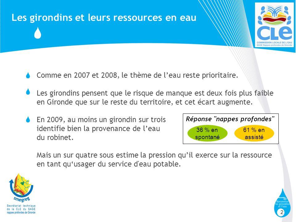 2 Les girondins et leurs ressources en eau Comme en 2007 et 2008, le thème de leau reste prioritaire.