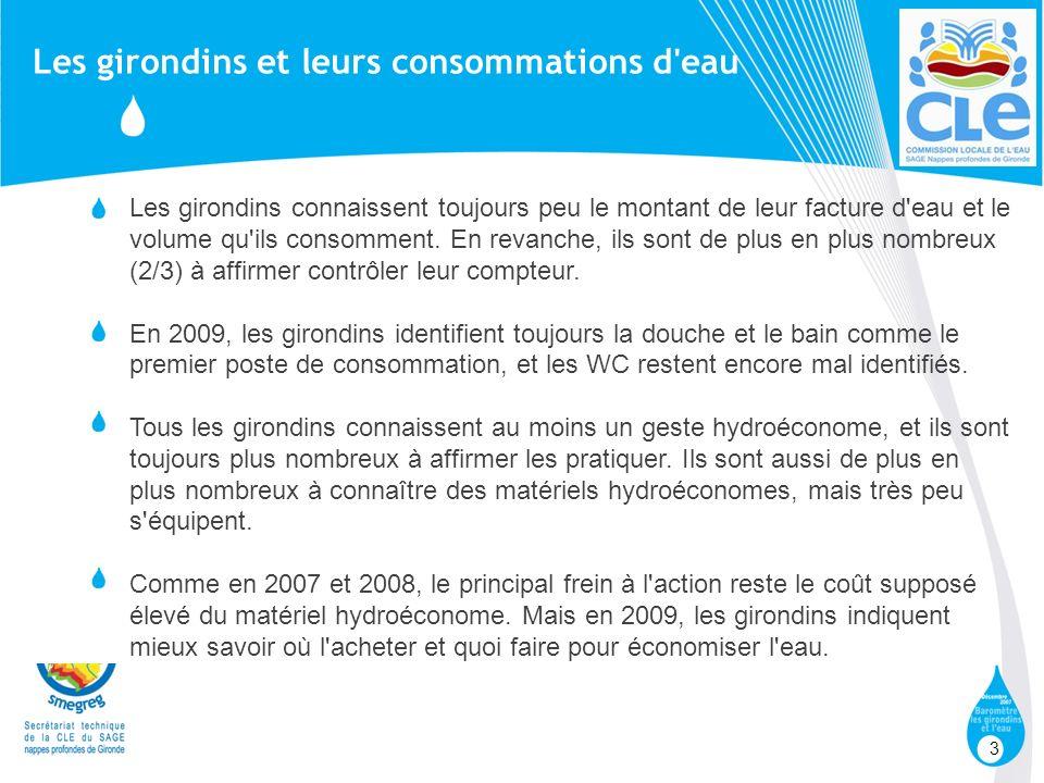 4 Les girondins et le défi d économie d eau La CLE, le SAGE et le défi girondin d économie d eau sont toujours méconnus des girondins.