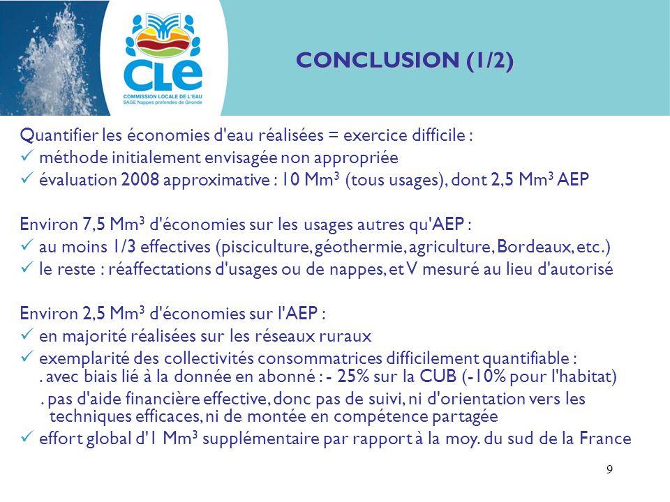 9 CONCLUSION (1/2) Quantifier les économies d eau réalisées = exercice difficile : méthode initialement envisagée non appropriée évaluation 2008 approximative : 10 Mm 3 (tous usages), dont 2,5 Mm 3 AEP Environ 7,5 Mm 3 d économies sur les usages autres qu AEP : au moins 1/3 effectives (pisciculture, géothermie, agriculture, Bordeaux, etc.) le reste : réaffectations d usages ou de nappes, et V mesuré au lieu d autorisé Environ 2,5 Mm 3 d économies sur l AEP : en majorité réalisées sur les réseaux ruraux exemplarité des collectivités consommatrices difficilement quantifiable :.
