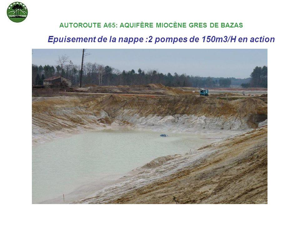 Epuisement de la nappe :2 pompes de 150m3/H en action AUTOROUTE A65: AQUIFÈRE MIOCÈNE GRES DE BAZAS