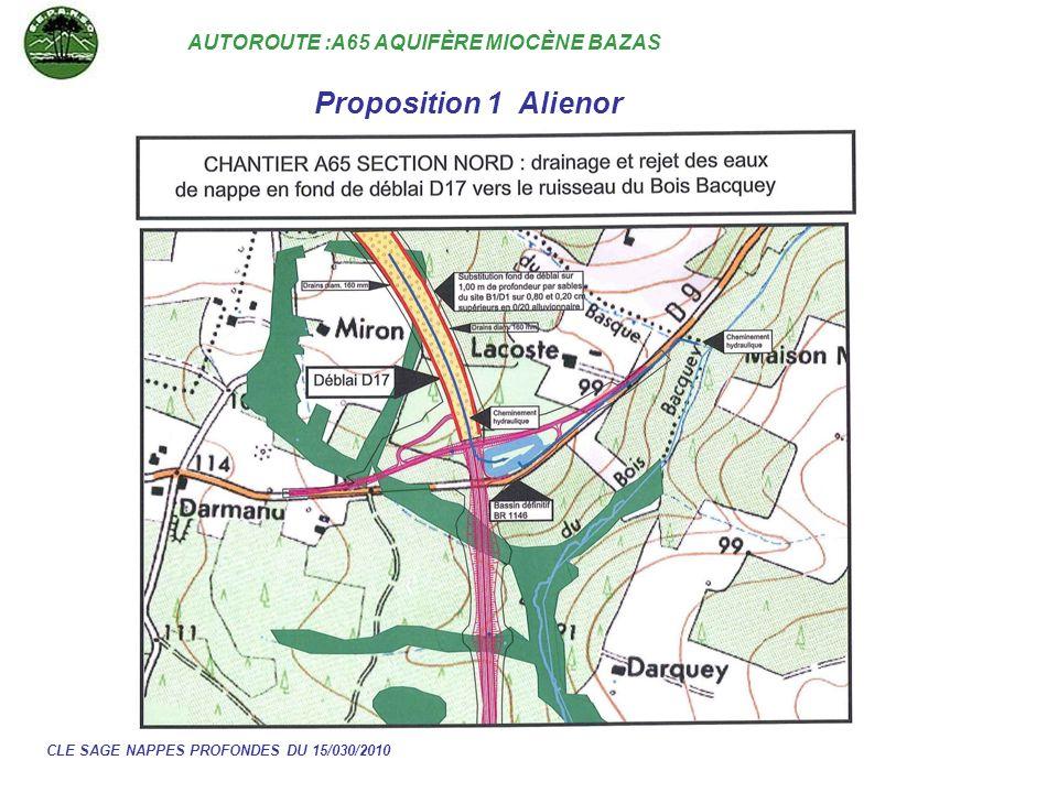 AUTOROUTE :A65 AQUIFÈRE MIOCÈNE BAZAS CLE SAGE NAPPES PROFONDES DU 15/030/2010 Proposition 1 Alienor