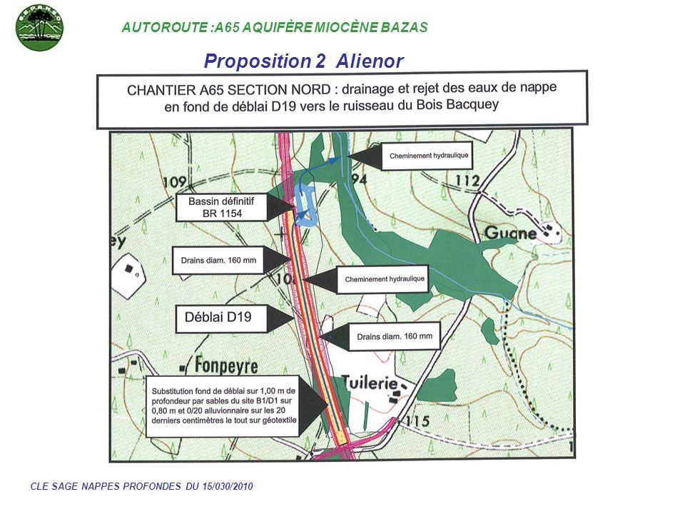 AUTOROUTE :A65 AQUIFÈRE MIOCÈNE BAZAS CLE SAGE NAPPES PROFONDES DU 15/030/2010 Proposition 2 Alienor
