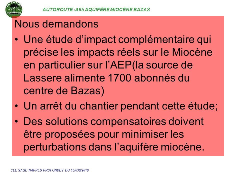 AUTOROUTE :A65 AQUIFÈRE MIOCÈNE BAZAS CLE SAGE NAPPES PROFONDES DU 15/030/2010 Nous demandons Une étude dimpact complémentaire qui précise les impacts