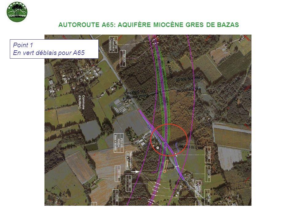 AUTOROUTE A65: AQUIFÈRE MIOCÈNE GRES DE BAZAS Deux Le chantier Point 1 En vert déblais pour A65