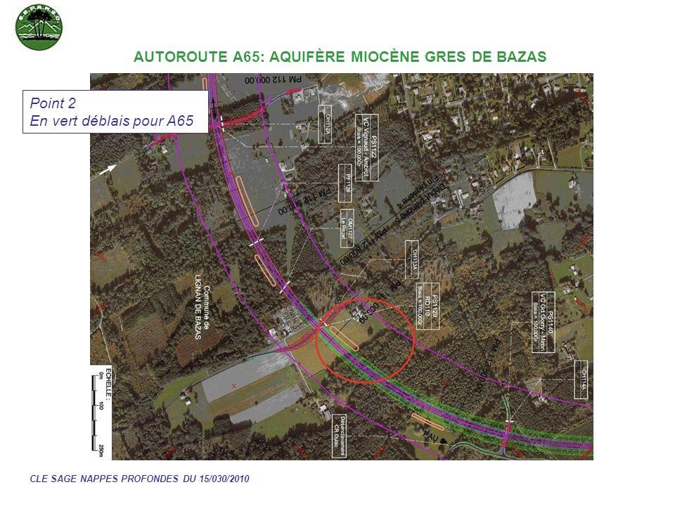 CLE SAGE NAPPES PROFONDES DU 15/030/2010 AUTOROUTE A65: AQUIFÈRE MIOCÈNE GRES DE BAZAS Point 2 En vert déblais pour A65