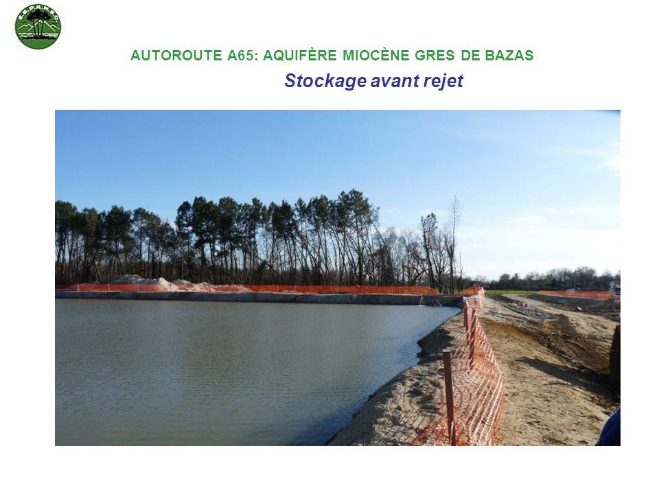 Stockage avant rejet AUTOROUTE A65: AQUIFÈRE MIOCÈNE GRES DE BAZAS