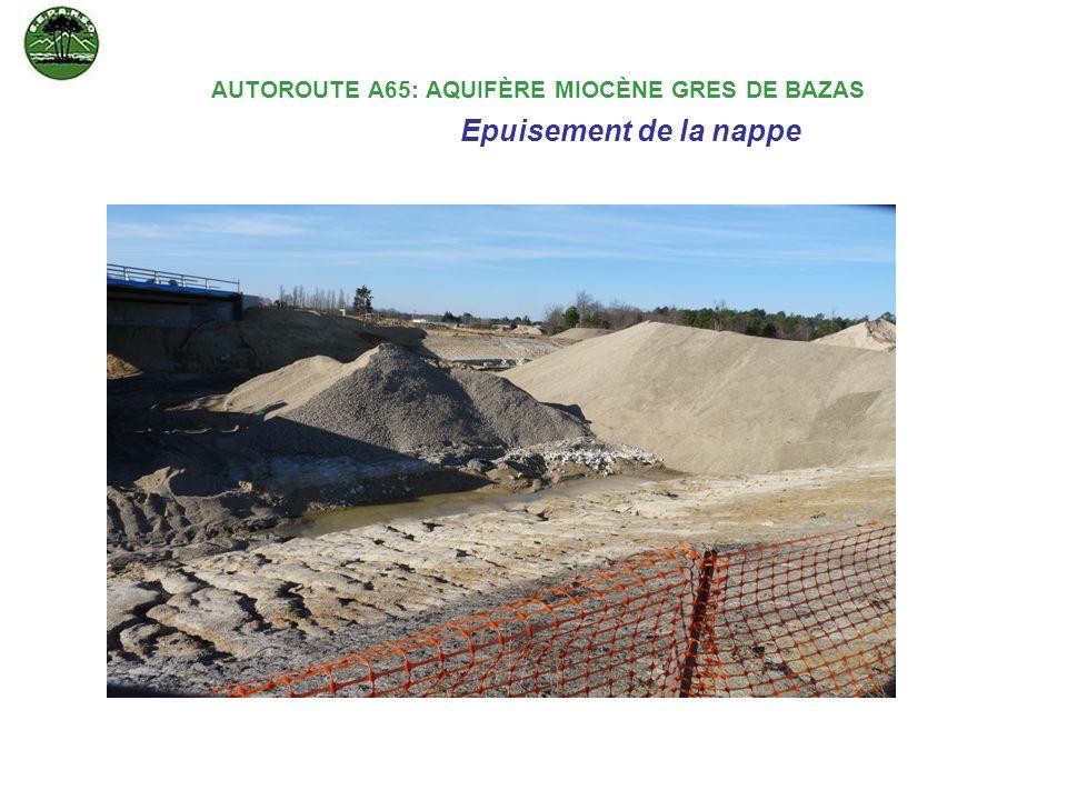 Epuisement de la nappe AUTOROUTE A65: AQUIFÈRE MIOCÈNE GRES DE BAZAS